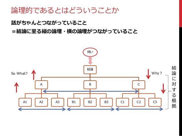 f:id:wp-lesson:20170127113330j:plain