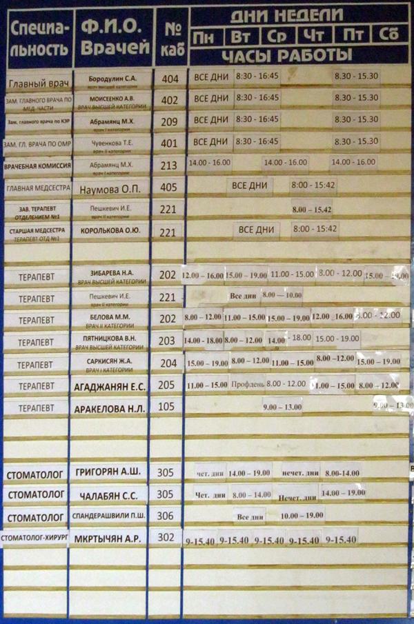 северная поликлиника чебоксары расписание врачей