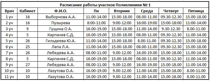 электронная регистратура детской поликлиники