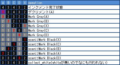 f:id:wraith13:20090912221435p:image