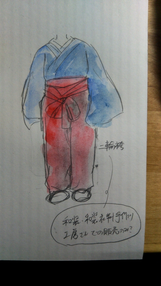 f:id:wshigu:20190616162004j:plain