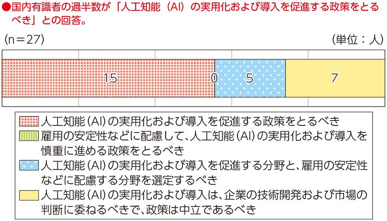 f:id:wumeko:20170924222659p:plain