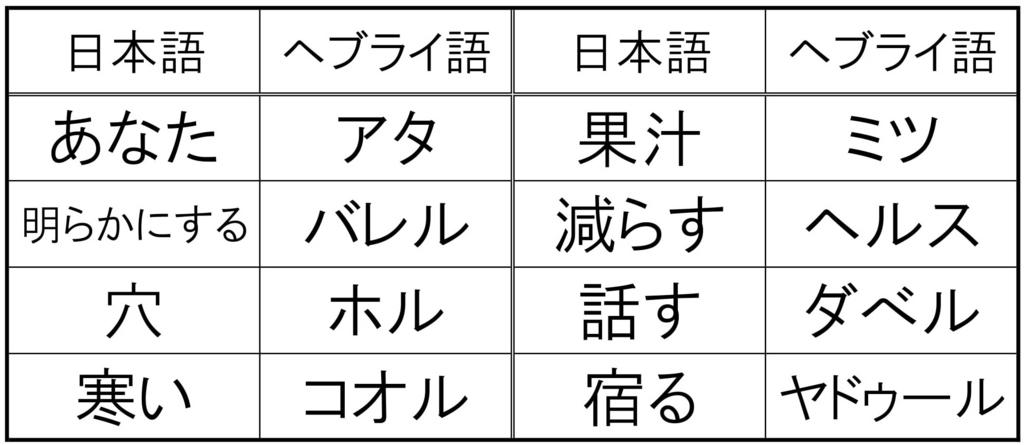 f:id:wumeko:20180213181509j:plain