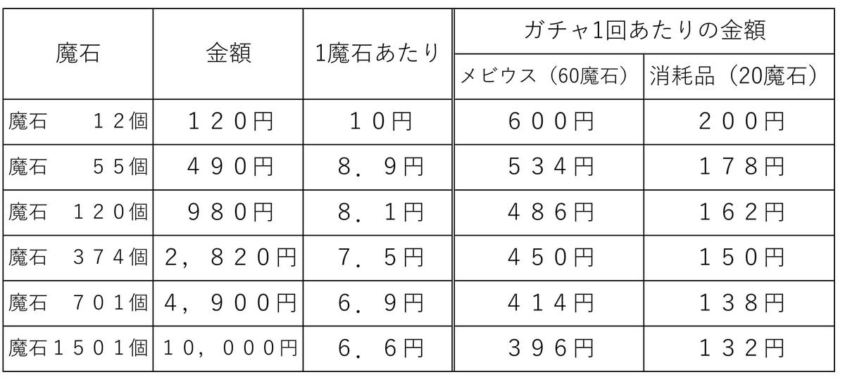 f:id:wumeko:20200609152758j:plain