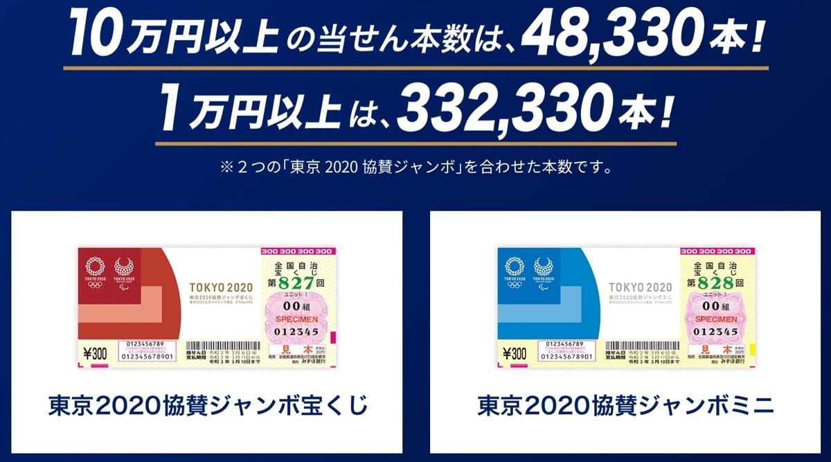 f:id:wwman:20200130085907j:plain