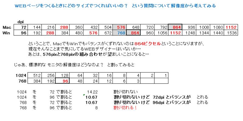 20100105203136