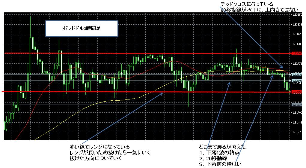 f:id:wxeehk:20190321012820p:plain