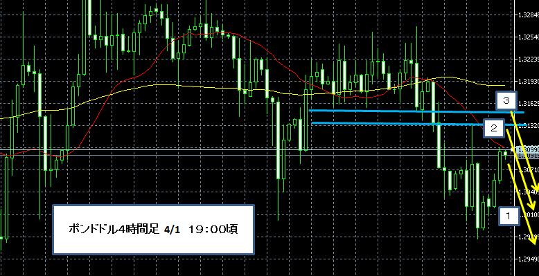 f:id:wxeehk:20190402195450p:plain