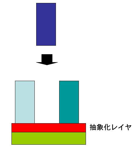 f:id:wyukawa:20120215214921p:image