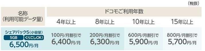 f:id:x-home:20170505015337p:plain
