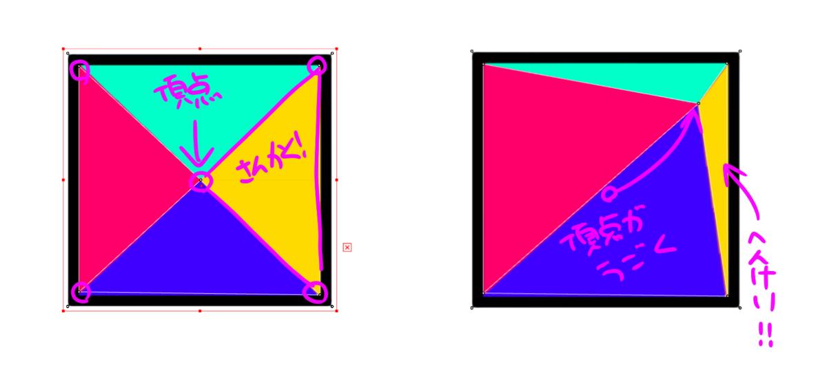 f:id:x10Ccandy:20190520154443p:plain