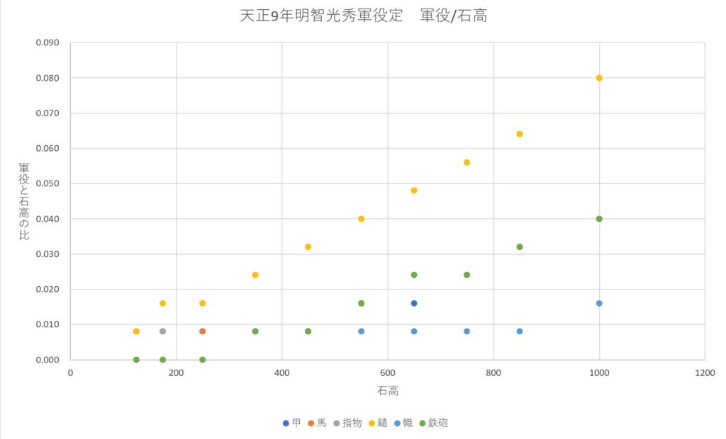 f:id:x4090x:20171228020907j:plain