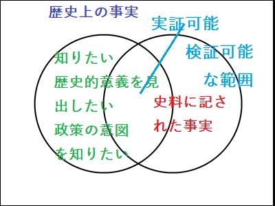 f:id:x4090x:20180212162428p:plain