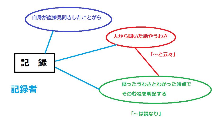 f:id:x4090x:20180403123217p:plain
