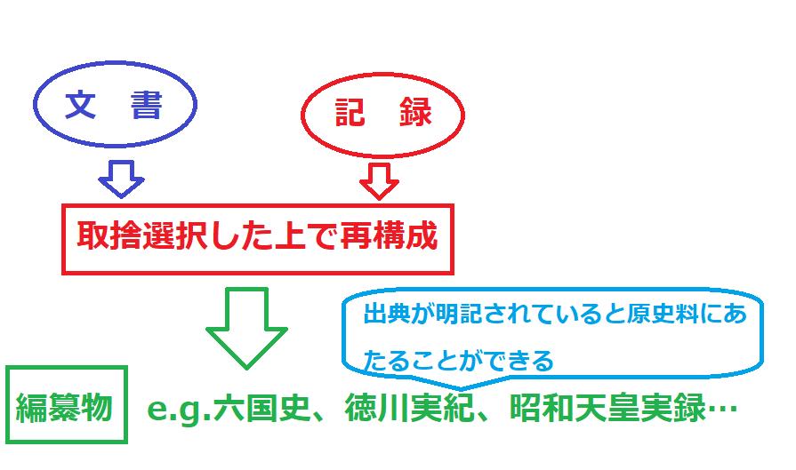 f:id:x4090x:20180403123502p:plain