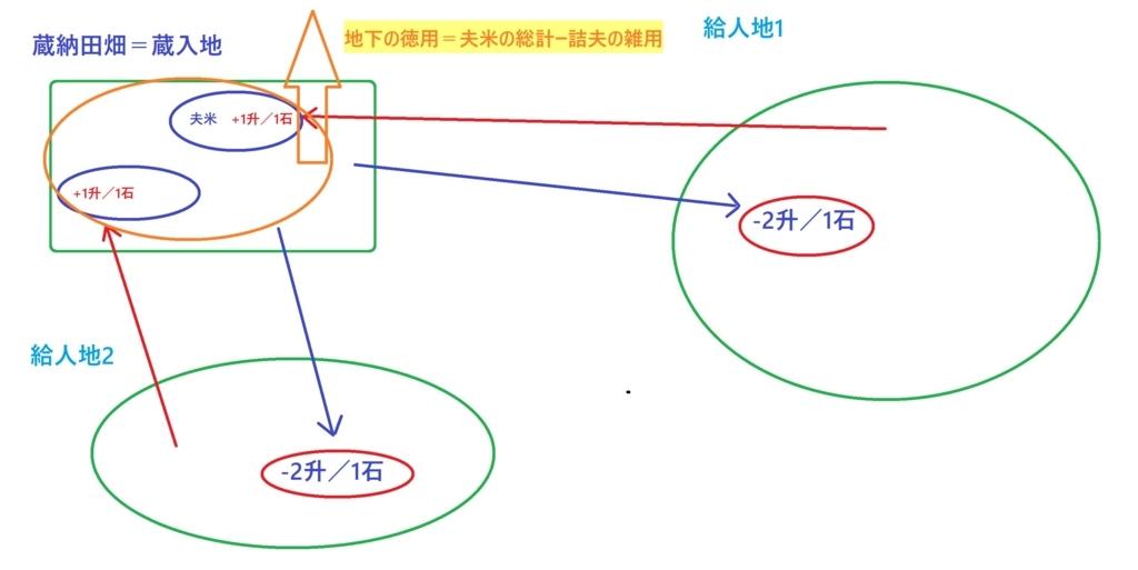 f:id:x4090x:20180725195314j:plain