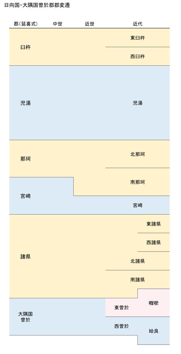 f:id:x4090x:20210523172632p:plain