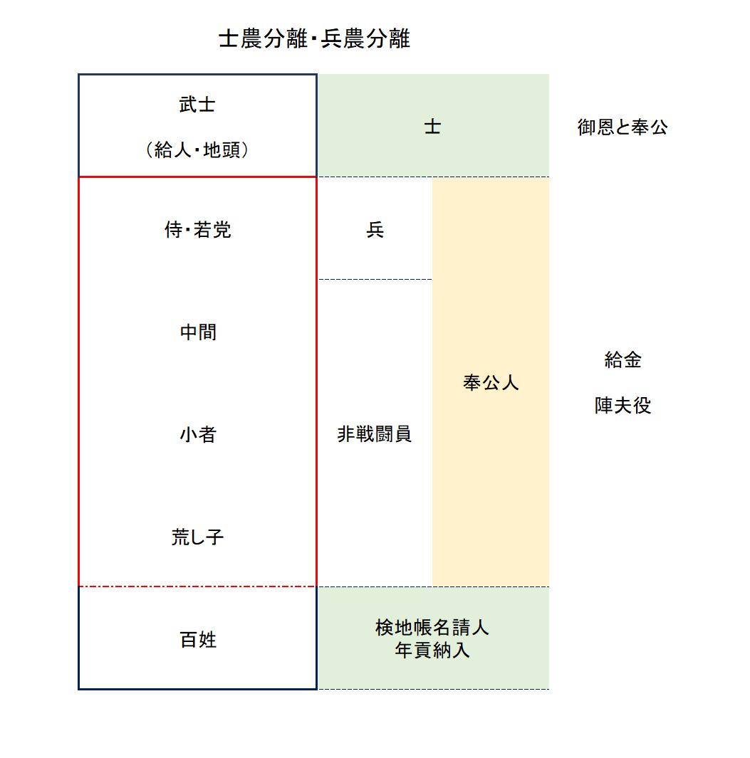 f:id:x4090x:20210907155744p:plain