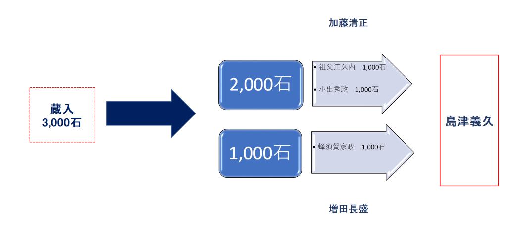 f:id:x4090x:20210919160036p:plain