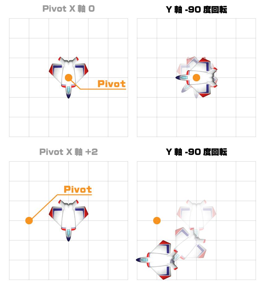 f:id:x67x6fx74x6f:20170808123637p:plain