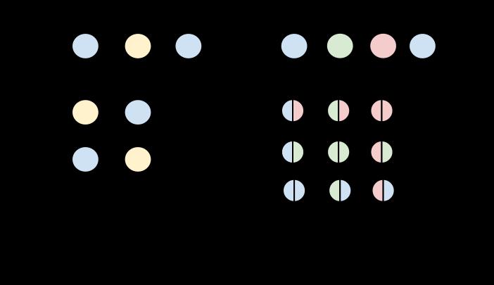 グラフ彩色と「追跡可能性」