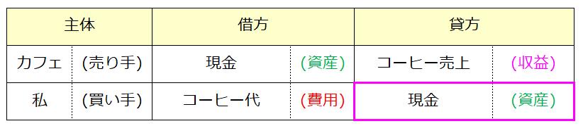 f:id:xbtomoki:20201210134822p:plain