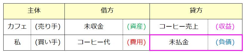 f:id:xbtomoki:20201210134832p:plain
