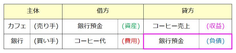 f:id:xbtomoki:20201210154547p:plain