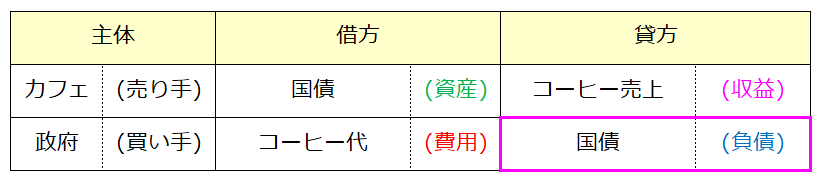 f:id:xbtomoki:20201210154921p:plain