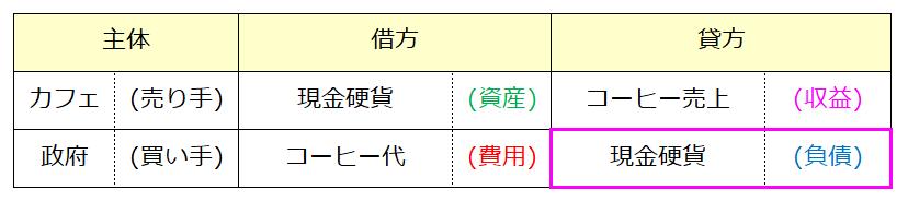 f:id:xbtomoki:20201210160303p:plain