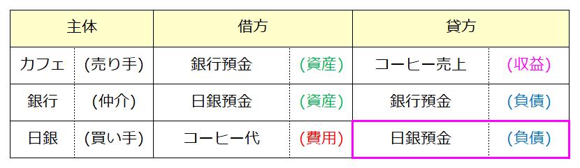 f:id:xbtomoki:20201210161259p:plain