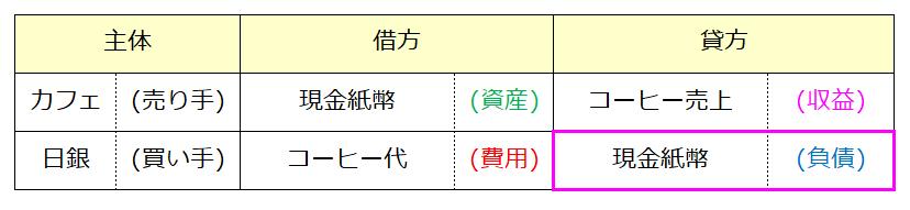 f:id:xbtomoki:20201210161454p:plain