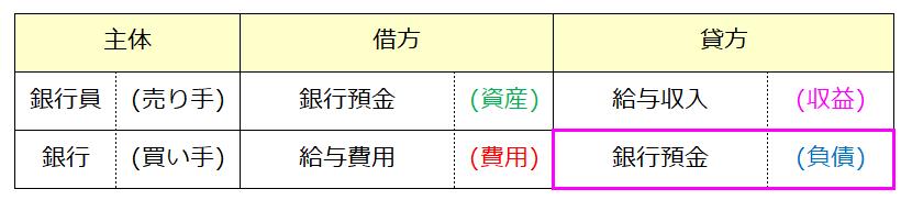 f:id:xbtomoki:20201210174022p:plain