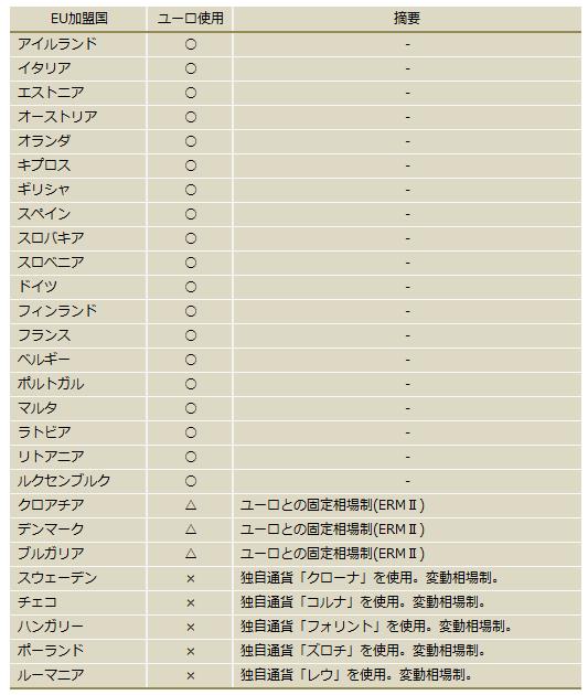 f:id:xbtomoki:20210408112149p:plain