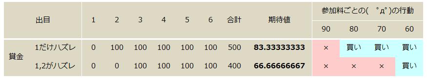 f:id:xbtomoki:20210415095356p:plain