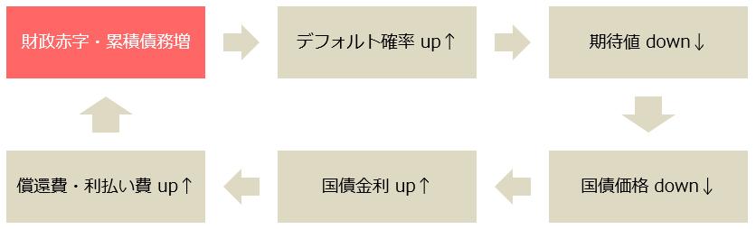 f:id:xbtomoki:20210415133838p:plain