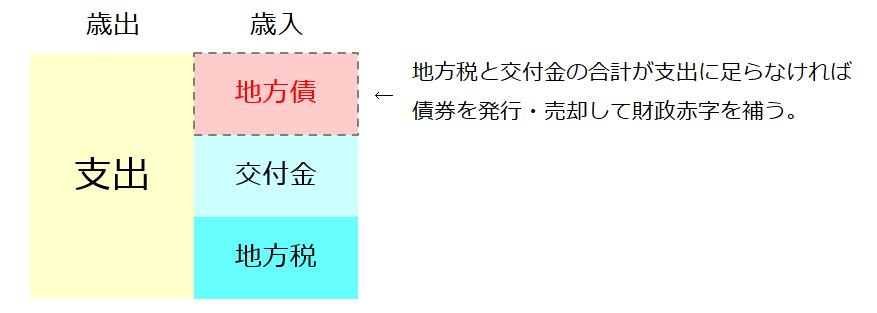 f:id:xbtomoki:20210415165020p:plain