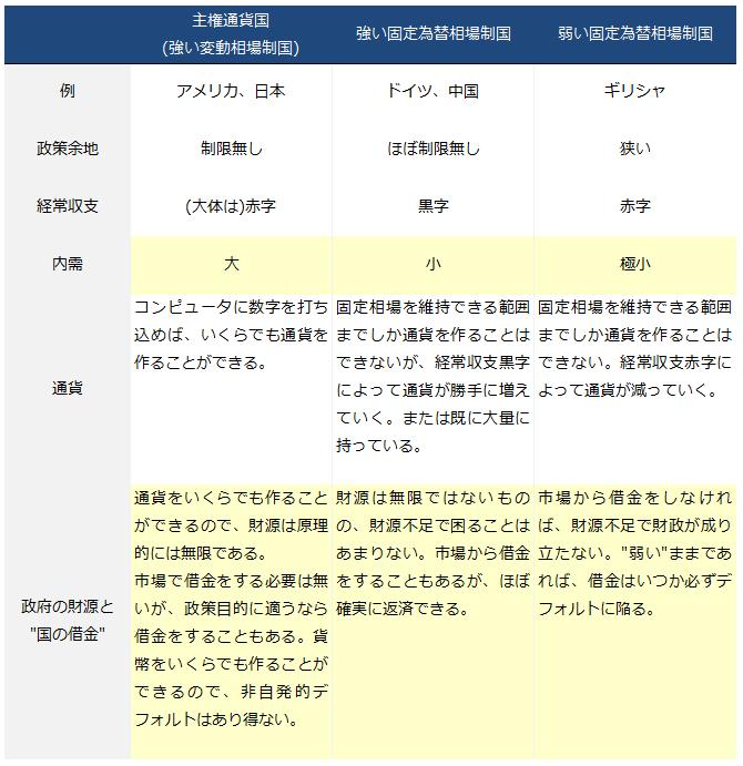 f:id:xbtomoki:20210511110224p:plain