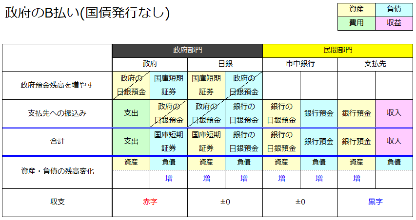 f:id:xbtomoki:20210521102350p:plain
