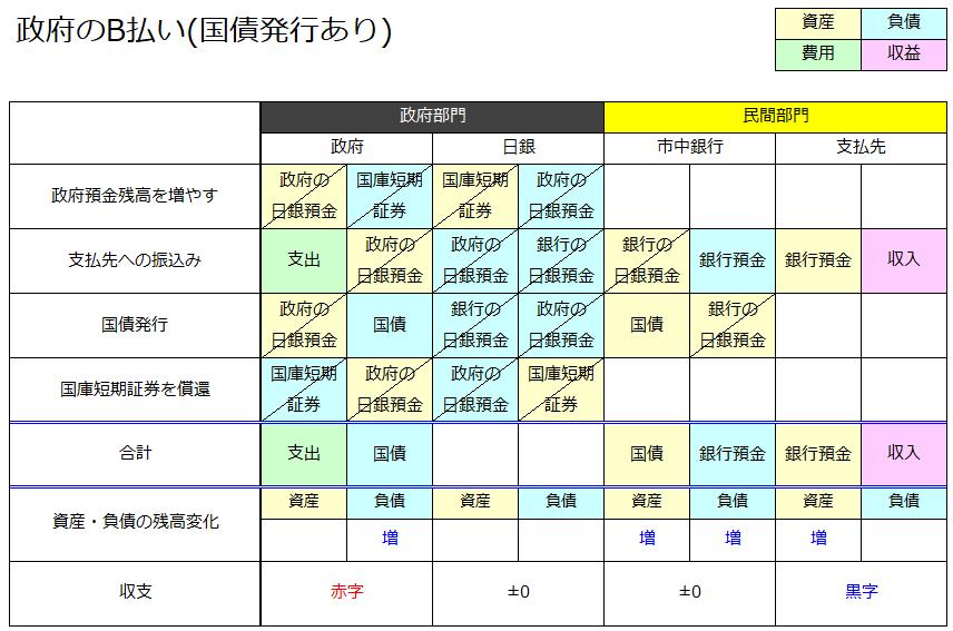 f:id:xbtomoki:20210521102637p:plain