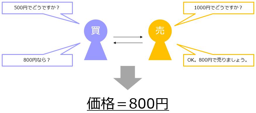 f:id:xbtomoki:20210705145223p:plain