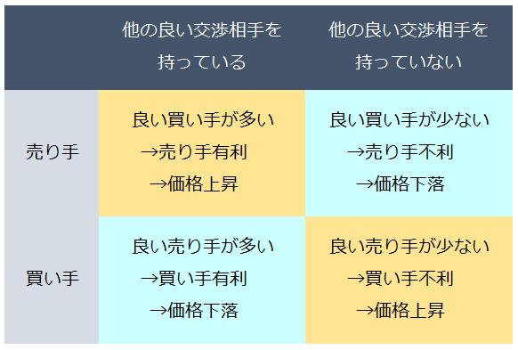 f:id:xbtomoki:20210708143350p:plain