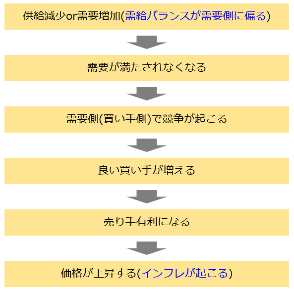 f:id:xbtomoki:20210712112551p:plain