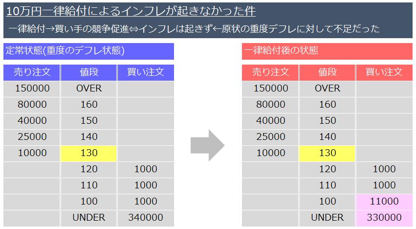 f:id:xbtomoki:20210719105931p:plain