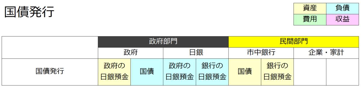 f:id:xbtomoki:20210726200434p:plain