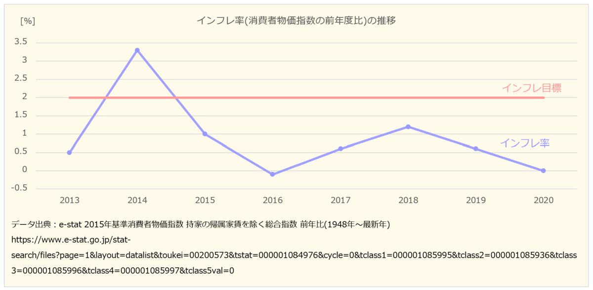 f:id:xbtomoki:20210728211158p:plain
