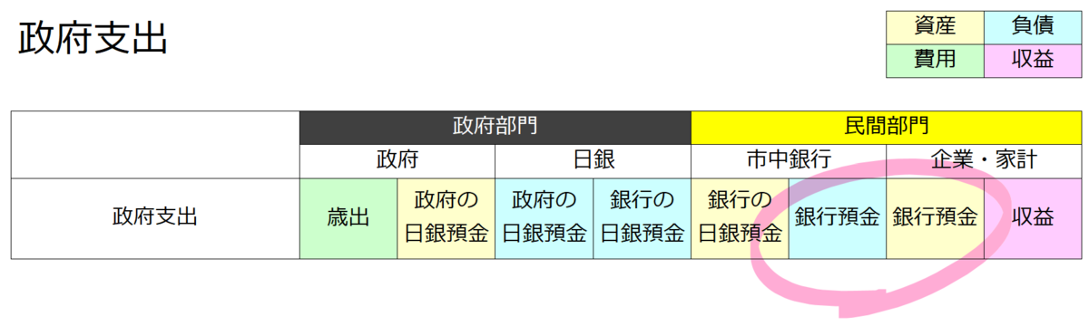 f:id:xbtomoki:20210729230135p:plain