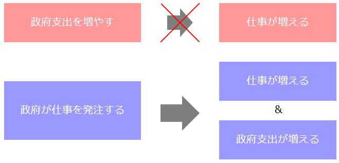 f:id:xbtomoki:20210803120737p:plain