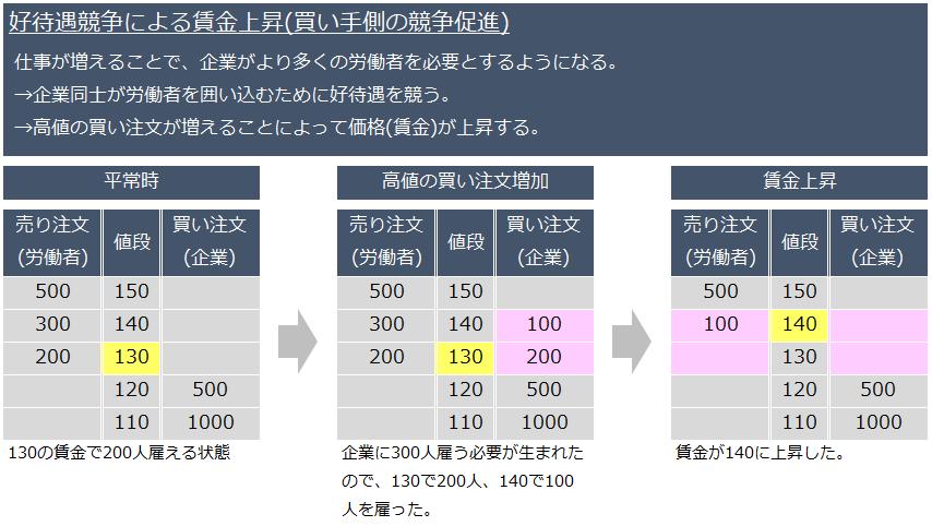 f:id:xbtomoki:20210805153749p:plain