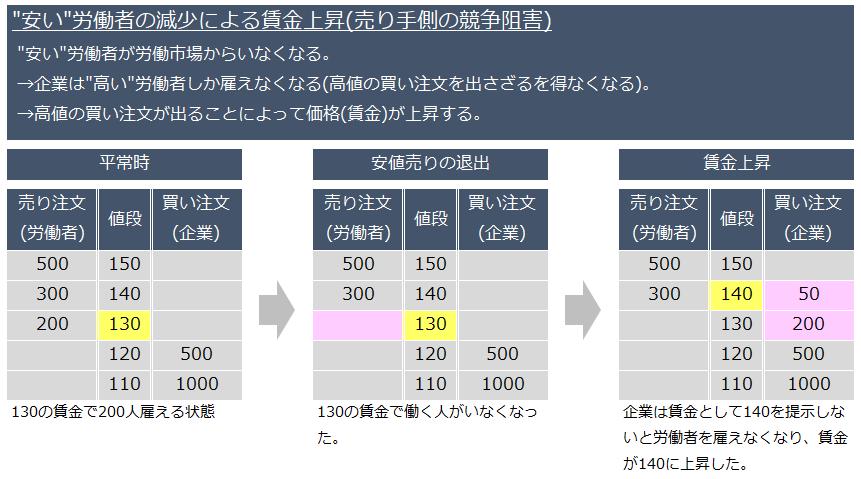 f:id:xbtomoki:20210805153848p:plain
